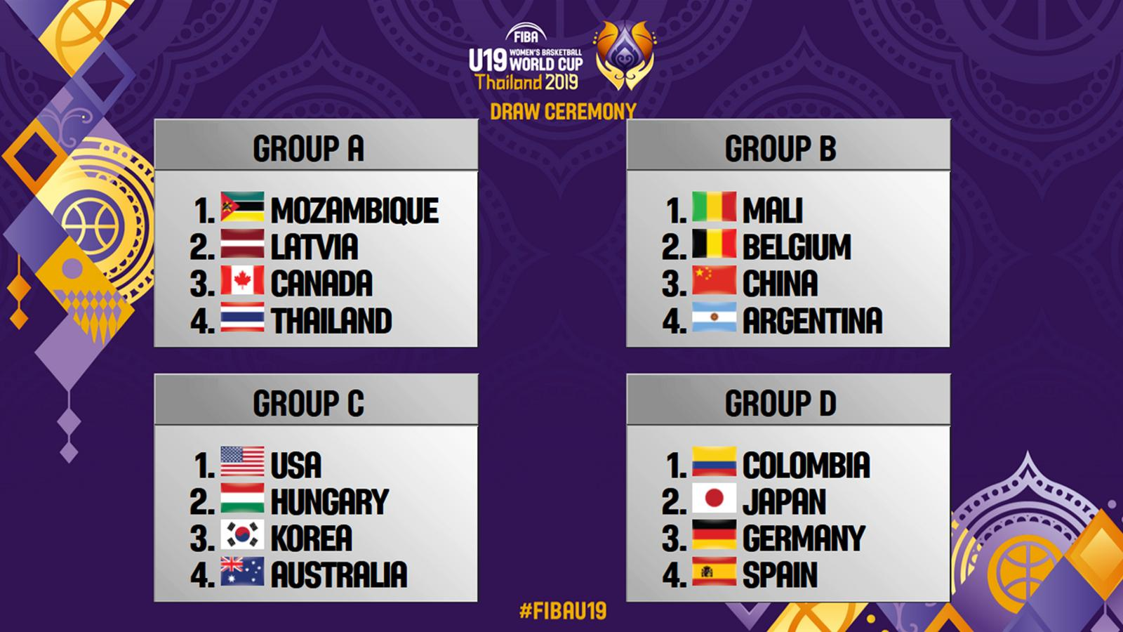 Canada draws Group A for FIBA U19 Women's Basketball World Cup 2019