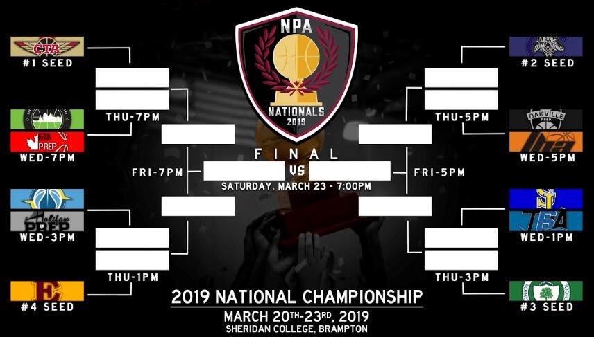 NPA Nationals March 20th-23rd at Sheridan College Davis Campus
