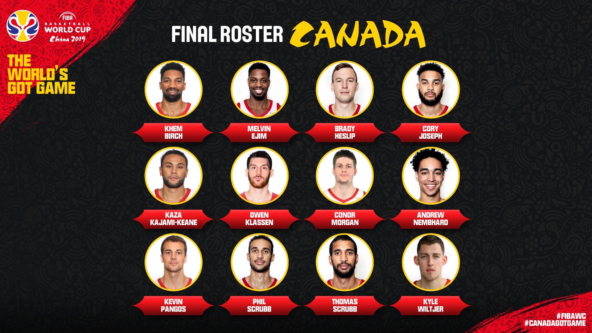 Senior Men's National Team Announced Ahead of FIBA Basketball World Cup 2019