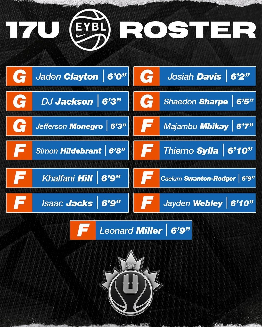 Uplay Canada U17 and U16 squads set for Nike EYBL & EYB action this weekend in Indianapolis